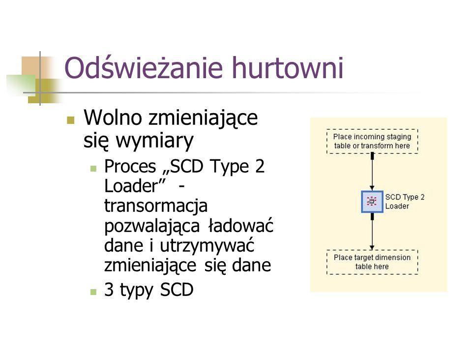 Odświeżanie hurtowni Wolno zmieniające się wymiary Proces SCD Type 2 Loader - transormacja pozwalająca ładować dane i utrzymywać zmieniające się dane