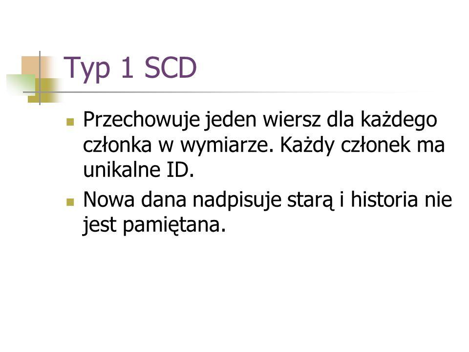 Typ 1 SCD Przechowuje jeden wiersz dla każdego członka w wymiarze. Każdy członek ma unikalne ID. Nowa dana nadpisuje starą i historia nie jest pamięta