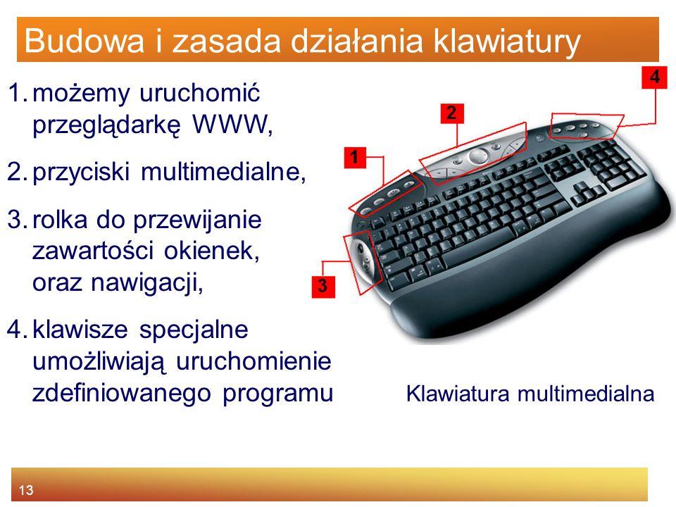 13 Budowa i zasada działania klawiatury 1.możemy uruchomić przeglądarkę WWW, 2.przyciski multimedialne, 3.rolka do przewijanie zawartości okienek, ora