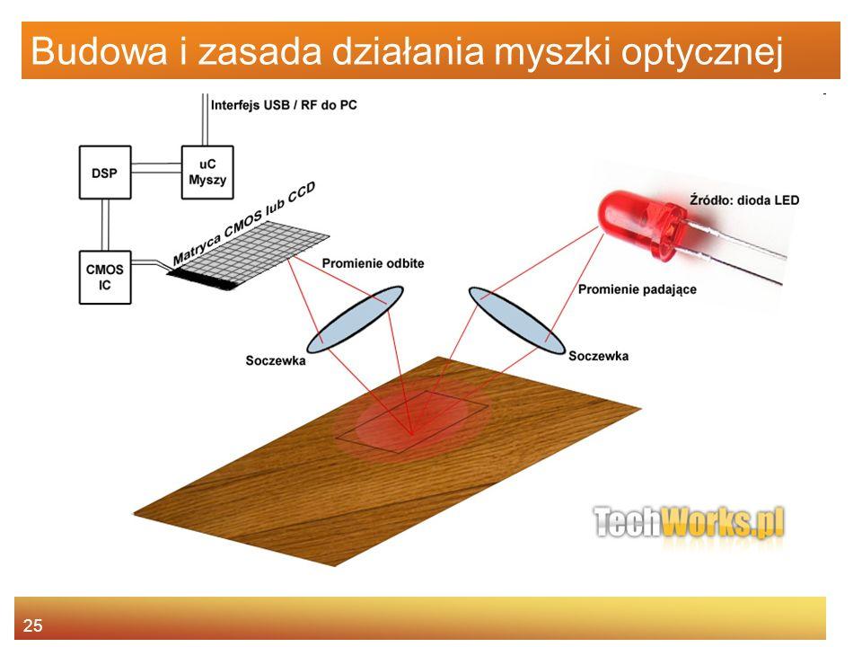 25 Budowa i zasada działania myszki optycznej