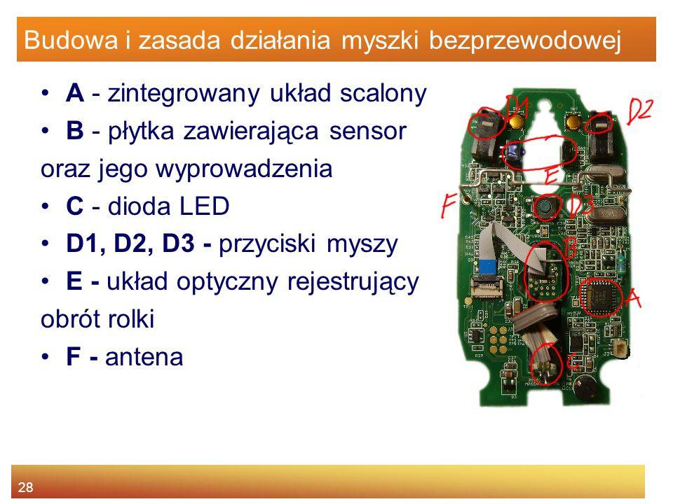 28 Budowa i zasada działania myszki bezprzewodowej A - zintegrowany układ scalony B - płytka zawierająca sensor oraz jego wyprowadzenia C - dioda LED