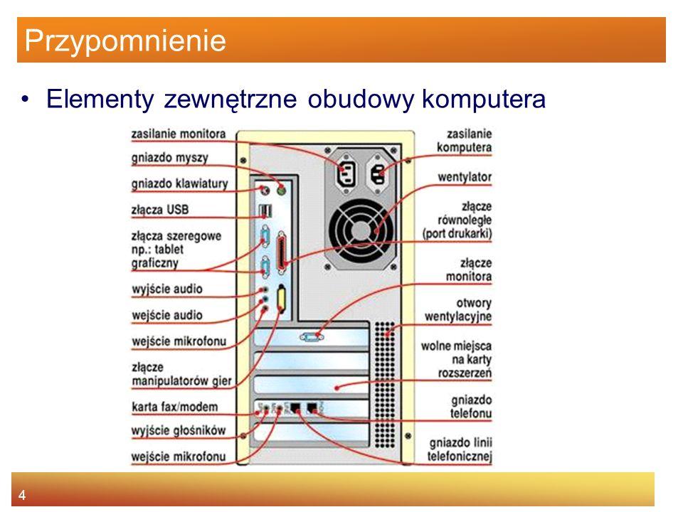4 Przypomnienie Elementy zewnętrzne obudowy komputera
