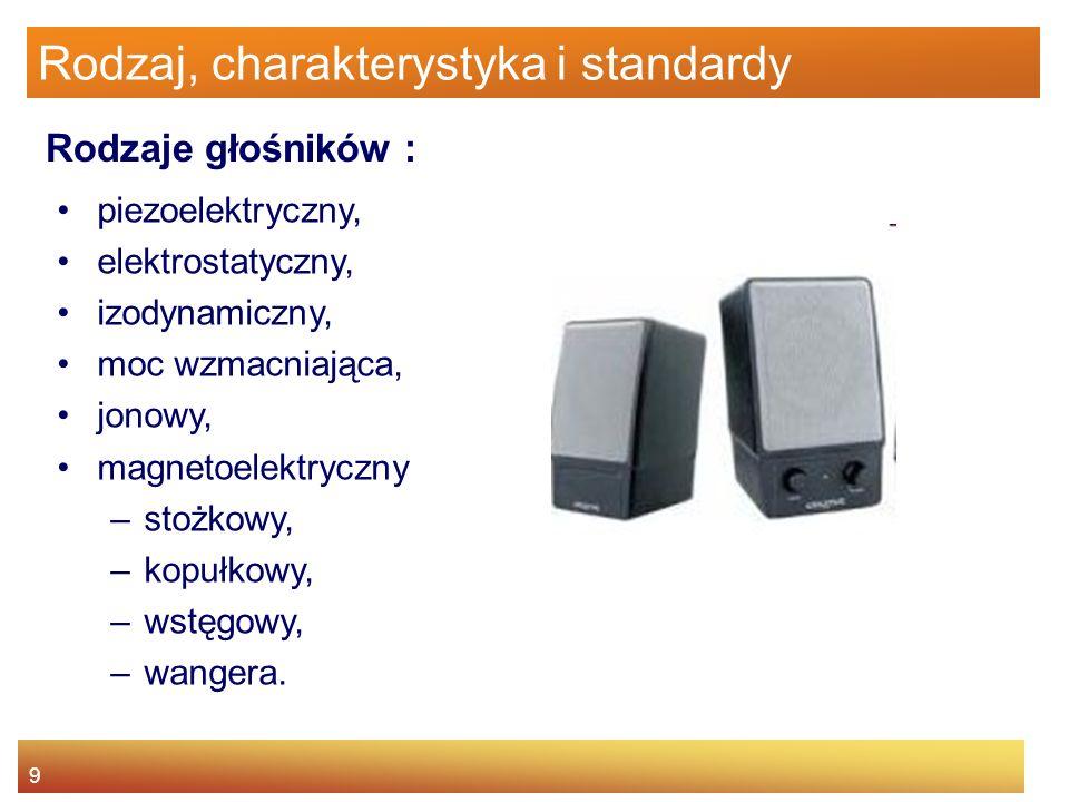 10 Rodzaj, charakterystyka i standardy Przekrój głośnika elektromagnetycznego stożkowego: