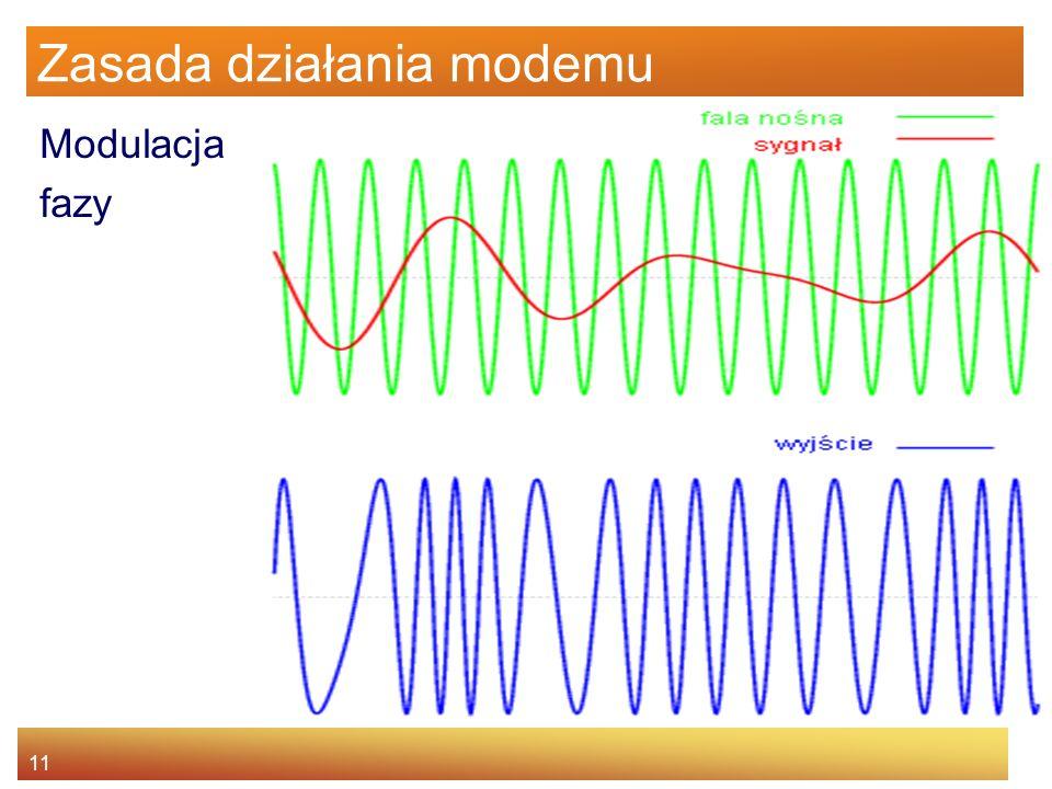 11 Zasada działania modemu Modulacja fazy