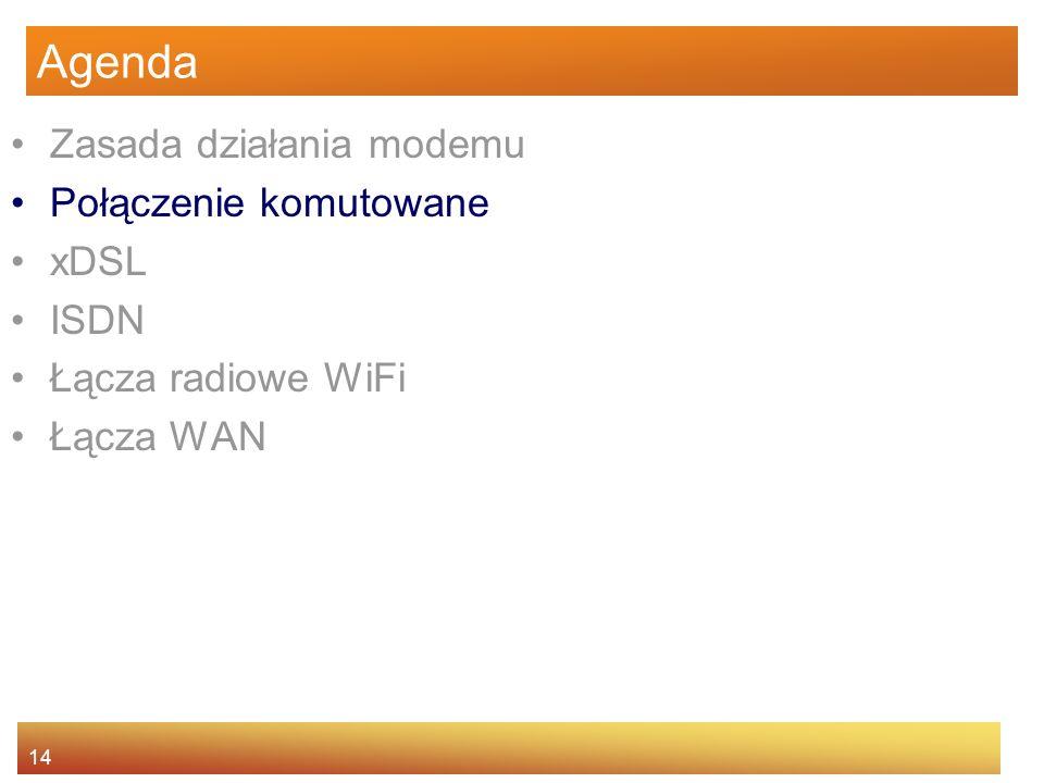 14 Agenda Zasada działania modemu Połączenie komutowane xDSL ISDN Łącza radiowe WiFi Łącza WAN