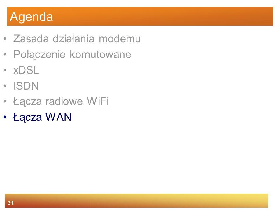 31 Agenda Zasada działania modemu Połączenie komutowane xDSL ISDN Łącza radiowe WiFi Łącza WAN