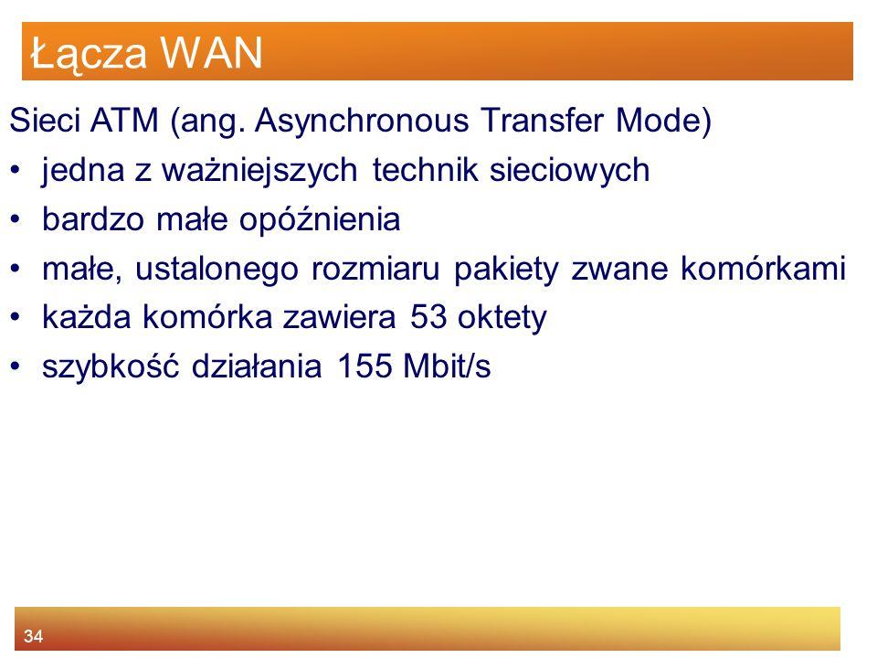 34 Łącza WAN Sieci ATM (ang. Asynchronous Transfer Mode) jedna z ważniejszych technik sieciowych bardzo małe opóźnienia małe, ustalonego rozmiaru paki