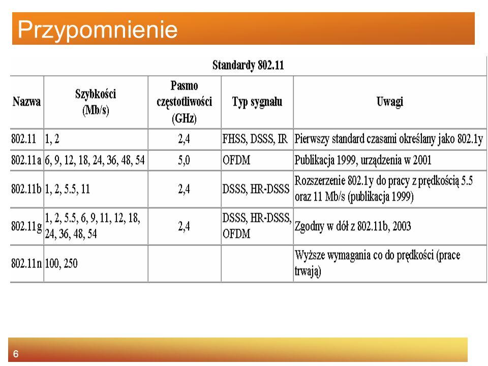 7 Agenda Zasada działania modemu Połączenie komutowane xDSL ISDN Łącza radiowe WiFi Łącza WAN
