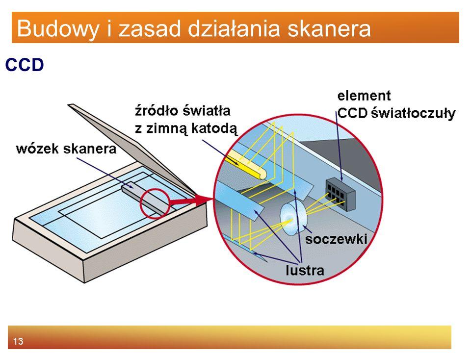 13 Budowy i zasad działania skanera CCD