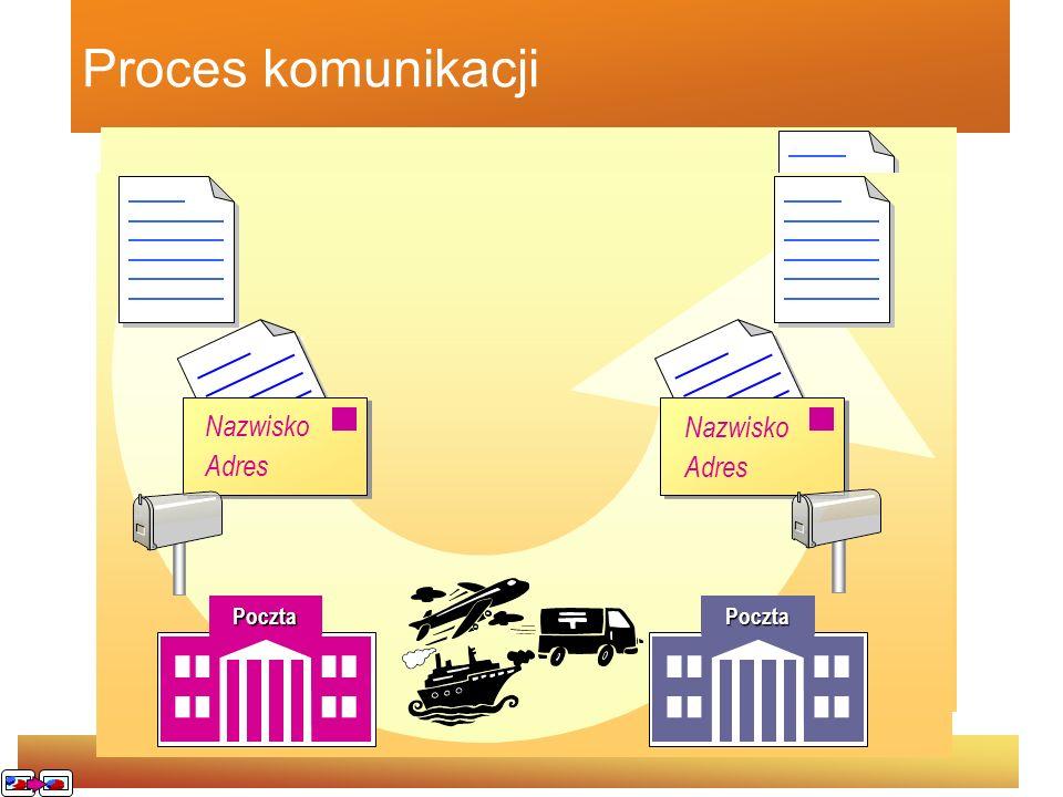 Definicja protokołu Protokół komunikacyjny jest to zbiór reguł i kroków postępowania, które są automatycznie wykonywane przez urządzenia komunikacyjne w celu nawiązania łączności i wymiany danych.