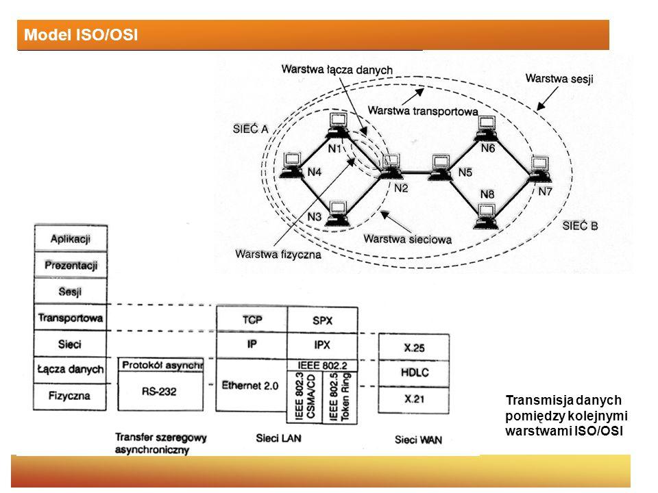 Warstwa aplikacji Jest to najbardziej ogólny poziom obsługi sieci, zapewniający interfejs pomiędzy aplikacjami użytkowymi, a usługami sieciowymi.