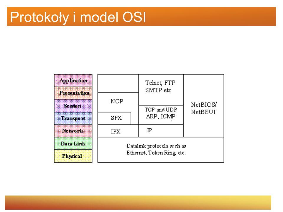 Protokoły sieciowe Warstwa aplikacji DNS, ED2K, FTP, HTTP, HTTPS, IMAP, IRC, NetBIOS, NWLink, NTP, PAP, POP3, RPC, SMTP, SMB, SSL, SSH, Telnet, X.400, X.500, XDR Warstwa transportowa NetBEUI, RTP, SPX, TCP, UDP Warstwa sieciowa ARP, IP, ICMP, IPX, IPsec, NAT, NWLink, NetBEUI Warstwa dostępu do sieci kable Ethernet, Fast Ethernet, Gigabit Ethernet, RS-232, Fireware(1394), USB światłowodyFDDI, Token Ring, 10 Gigabit Ethernet linie telefoniczne kablowe: ADSL, V.90, PPP, SLIP, komórkowe: CSS, GPRS, EDGE, UTMS połączenia bezprzewo- dowe IEEE 802.11b, IEEE 802.11g, Bluetooth Protokoły sieciowe :