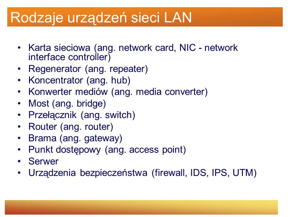 Rodzaje urządzeń sieci LAN Karta sieciowa (ang. network card, NIC - network interface controller) Regenerator (ang. repeater) Koncentrator (ang. hub)