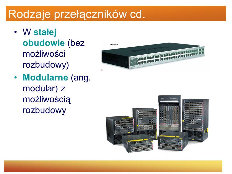 Rodzaje przełączników cd. W stałej obudowie (bez możliwości rozbudowy) Modularne (ang. modular) z możliwością rozbudowy