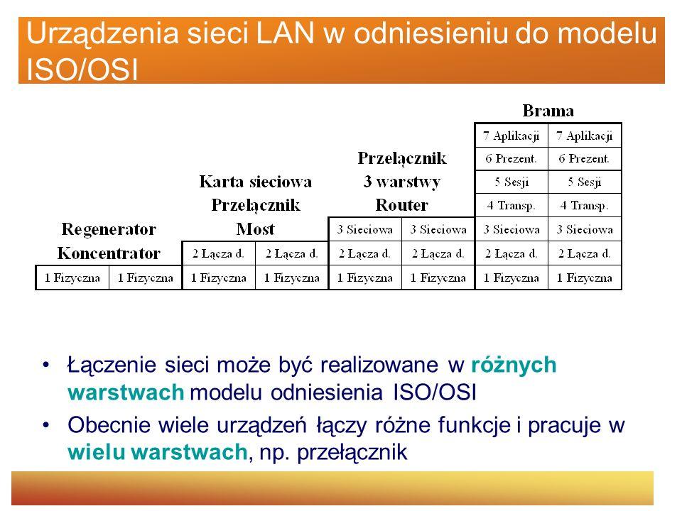 Porównanie przełącznika warstwy 3 i routera WłaściwośćRouter LANPrzełącznik warstwy 3 Działa w warstwie OSI warstwa 3 Wykonywany routingprogramowo (CPU+software) sprzętowo (układy ASIC) Wsparcie dla warstwy MAC Ethernet, Token Ring, FDDI, ATM, WAN Fast, Gigabit, 10 Gigabit Ethernet Wydajnośćniska – średniaduża (szybkość portów) Cena za portWysokaNiska Opóźnienie około 200 s<10 s
