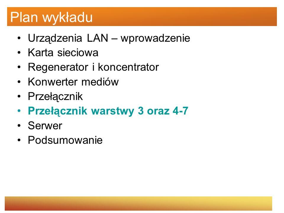 Plan wykładu Urządzenia LAN – wprowadzenie Karta sieciowa Regenerator i koncentrator Konwerter mediów Przełącznik Przełącznik warstwy 3 oraz 4-7 Serwe