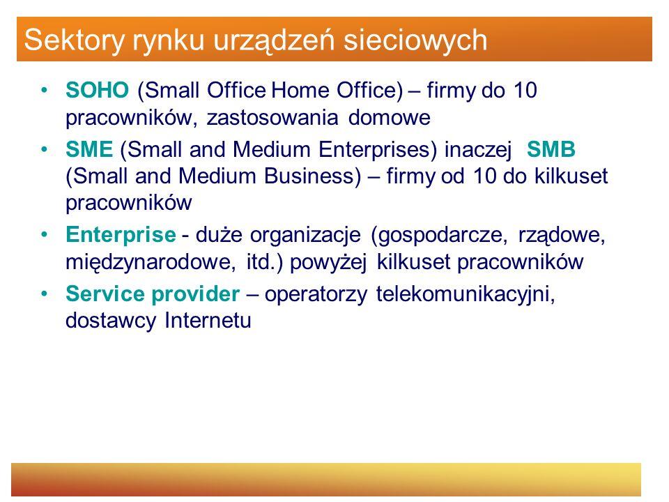 Sektory rynku urządzeń sieciowych SOHO (Small Office Home Office) – firmy do 10 pracowników, zastosowania domowe SME (Small and Medium Enterprises) in