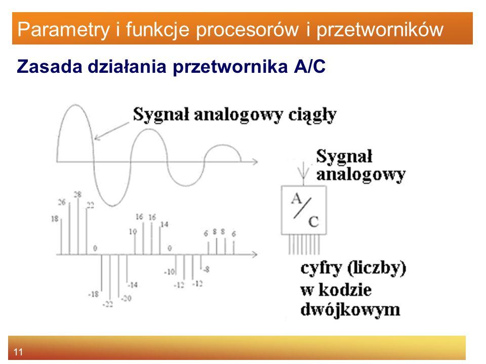 11 Parametry i funkcje procesorów i przetworników Zasada działania przetwornika A/C