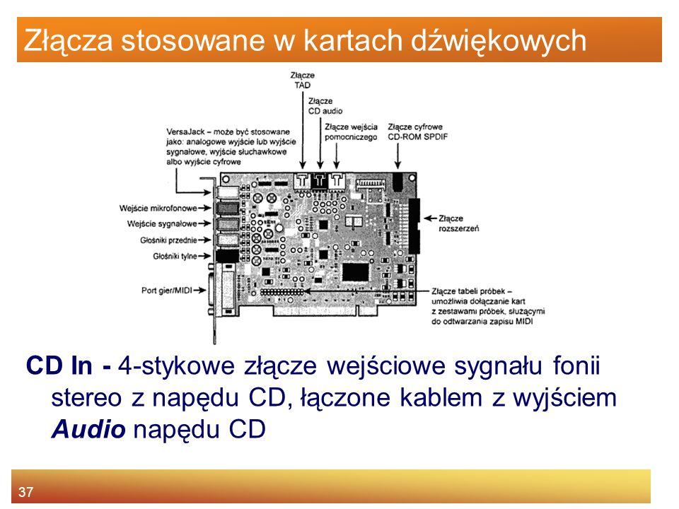 37 Złącza stosowane w kartach dźwiękowych CD In - 4-stykowe złącze wejściowe sygnału fonii stereo z napędu CD, łączone kablem z wyjściem Audio napędu