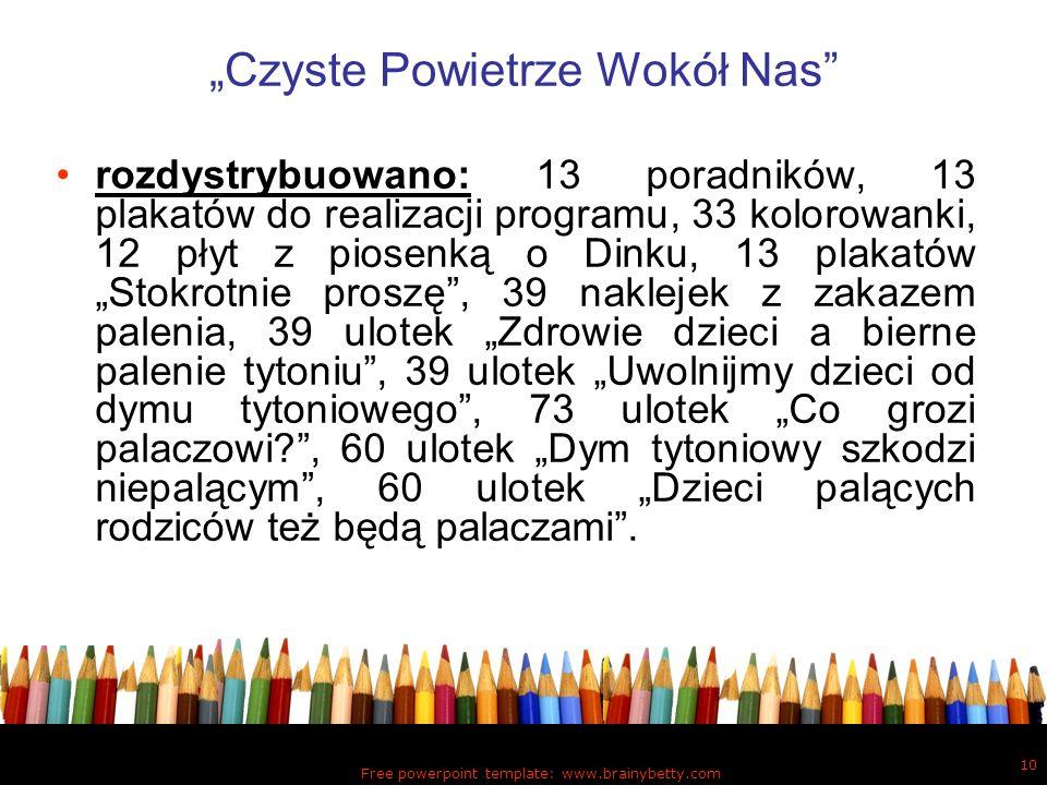 Free powerpoint template: www.brainybetty.com 10 Czyste Powietrze Wokół Nas rozdystrybuowano: 13 poradników, 13 plakatów do realizacji programu, 33 ko