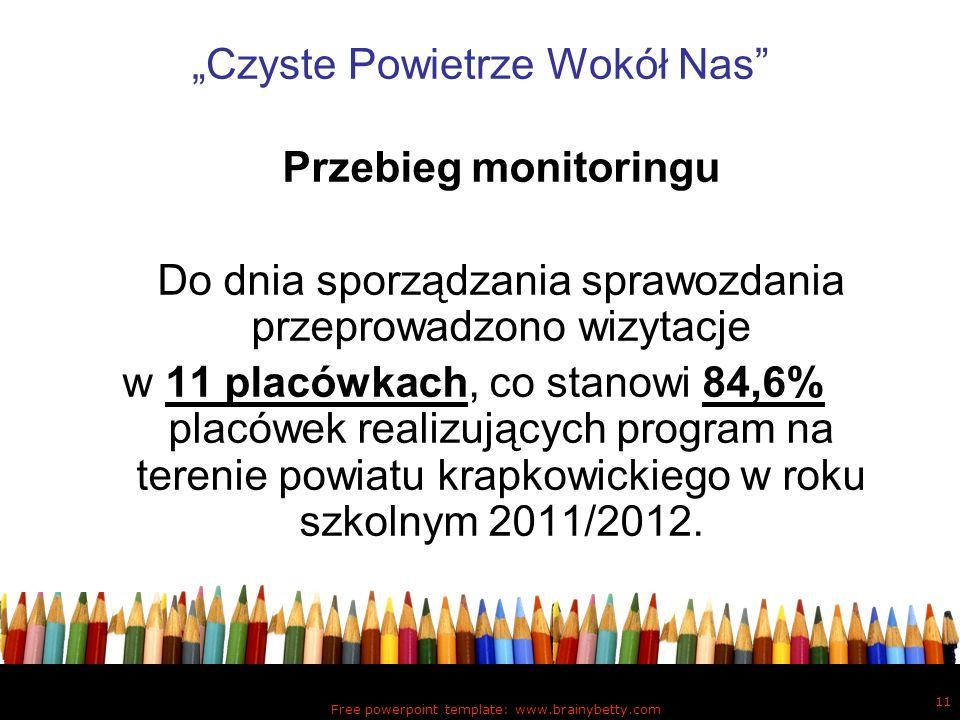 Free powerpoint template: www.brainybetty.com 11 Czyste Powietrze Wokół Nas Przebieg monitoringu Do dnia sporządzania sprawozdania przeprowadzono wizy
