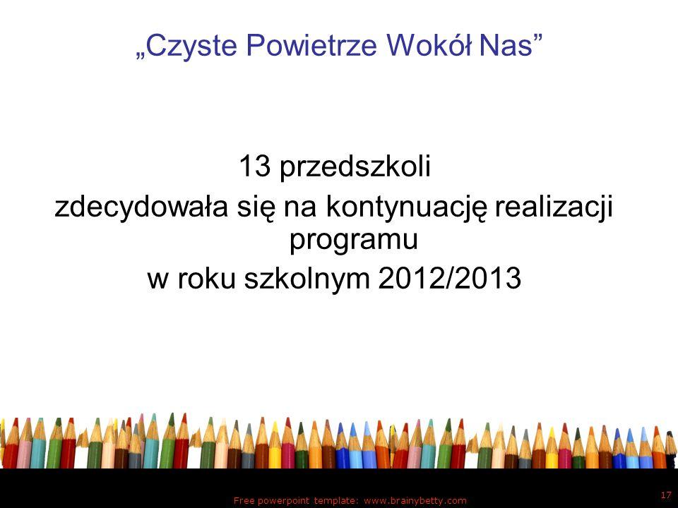 Free powerpoint template: www.brainybetty.com 17 Czyste Powietrze Wokół Nas 13 przedszkoli zdecydowała się na kontynuację realizacji programu w roku s
