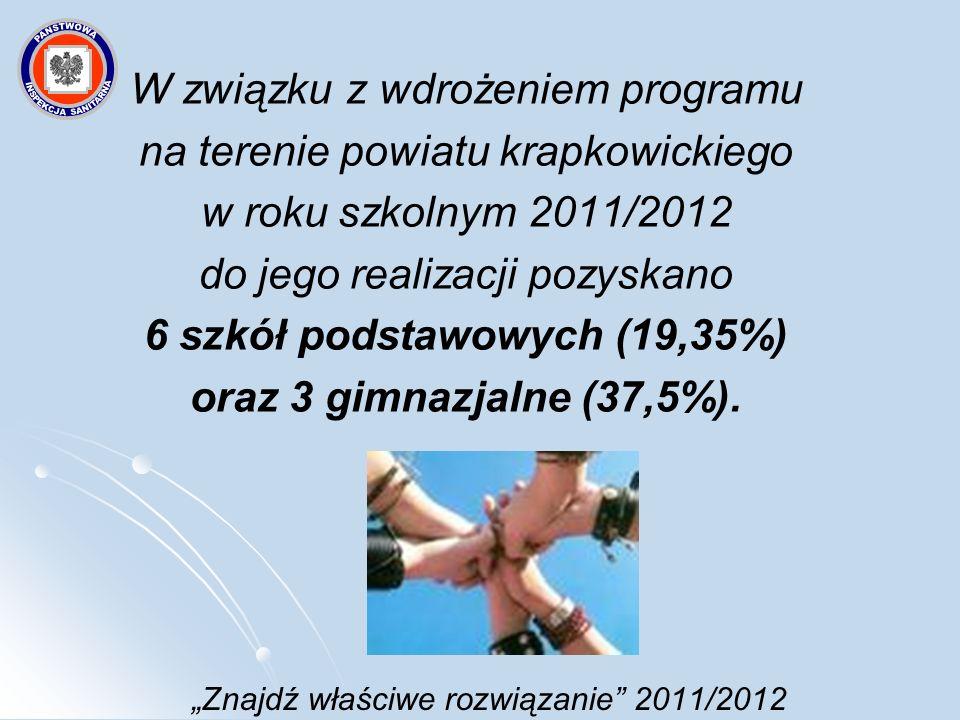Znajdź właściwe rozwiązanie 2011/2012 Program realizowany był przez: koordynatora powiatowego- pracownika Sekcji Promocji Zdrowia i Oświaty Zdrowotnej PSSE w Krapkowicach, który odpowiedzialny był za pozyskanie szkół do realizacji programu, przeprowadzenie szkolenia i narad indywidualnych dla szkolnych koordynatorów, dystrybucję materiałów, zamieszczenie informacji na stronie internetowej Stacji, przeprowadzenie wizytacji w szkołach realizujących program, pozyskanie materiałów edukacyjnych, 9 koordynatorów szkolnych- 4 nauczycieli, 3 pielęgniarki szkolne, psycholog i pedagog szkolny, którzy odpowiedzialni byli za przeprowadzenie zajęć programowych z uczniami oraz opracowanie Informacji z realizacji programu profilaktyki palenia tytoniu dla uczniów starszych klas szkoły podstawowej i uczniów gimnazjów Znajdź Właściwe Rozwiązanie, 7 liderów młodzieżowych- odpowiedzialni za współpracę z koordynatorami szkolnymi przy realizacji działań programowych.