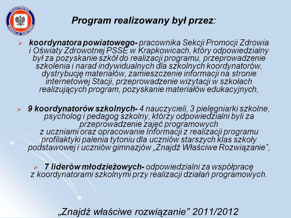 Znajdź właściwe rozwiązanie 2011/2012 Program realizowany był przez: koordynatora powiatowego- pracownika Sekcji Promocji Zdrowia i Oświaty Zdrowotnej