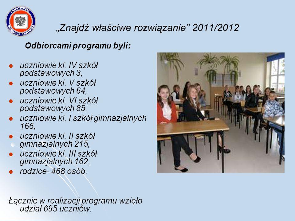 Znajdź właściwe rozwiązanie 2011/2012 Działania programowe skierowane do rodziców pedagogizacja rodziców na wywiadówce, zapoznanie się z ulotkami, list do rodziców, prezentacja multimedialna, ankieta.
