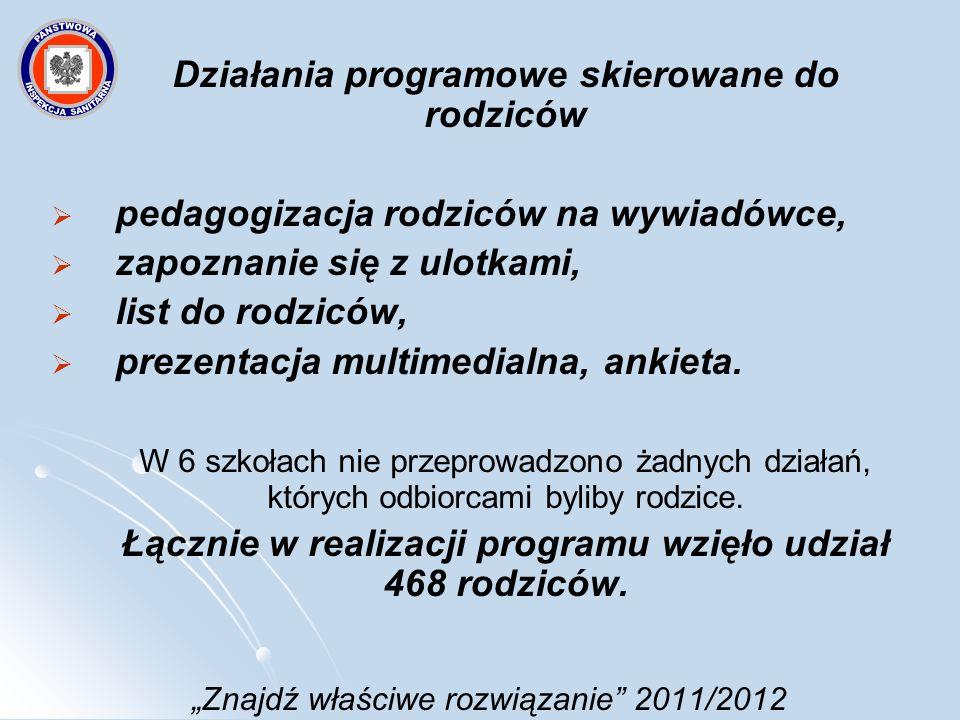 Znajdź właściwe rozwiązanie 2011/2012 W związku z realizacją programu przeprowadzono następujące działania: zorganizowano 1 szkolenie dla 8 osób (4 nauczycieli, 2 pielęgniarek szkolnych, psychologa i pedagoga szkolnego), przeprowadzono 2 narady indywidualne z nauczycielem oraz psychologiem szkolnym dot.