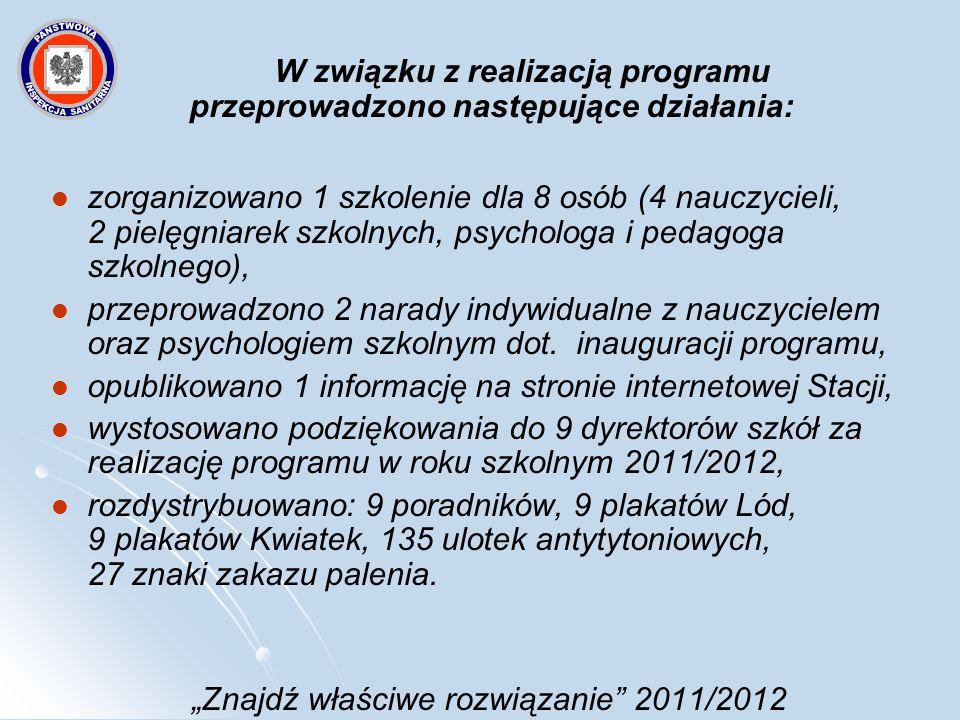Znajdź właściwe rozwiązanie 2011/2012 Przebieg realizacji programu W 8 szkołach program został zrealizowany w formie zaproponowanych 5 zajęć warsztatowych.
