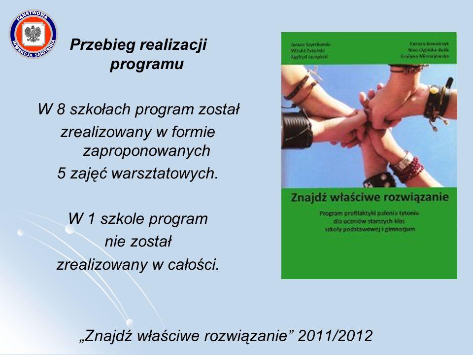 Znajdź właściwe rozwiązanie 2011/2012 Przebieg realizacji programu W 8 szkołach program został zrealizowany w formie zaproponowanych 5 zajęć warsztato