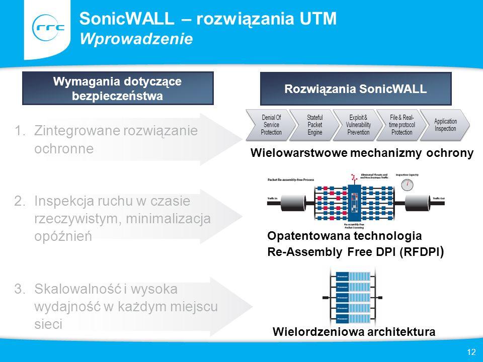 12 SonicWALL – rozwiązania UTM Wprowadzenie Rozwiązania SonicWALL 1.Zintegrowane rozwiązanie ochronne 2.Inspekcja ruchu w czasie rzeczywistym, minimal