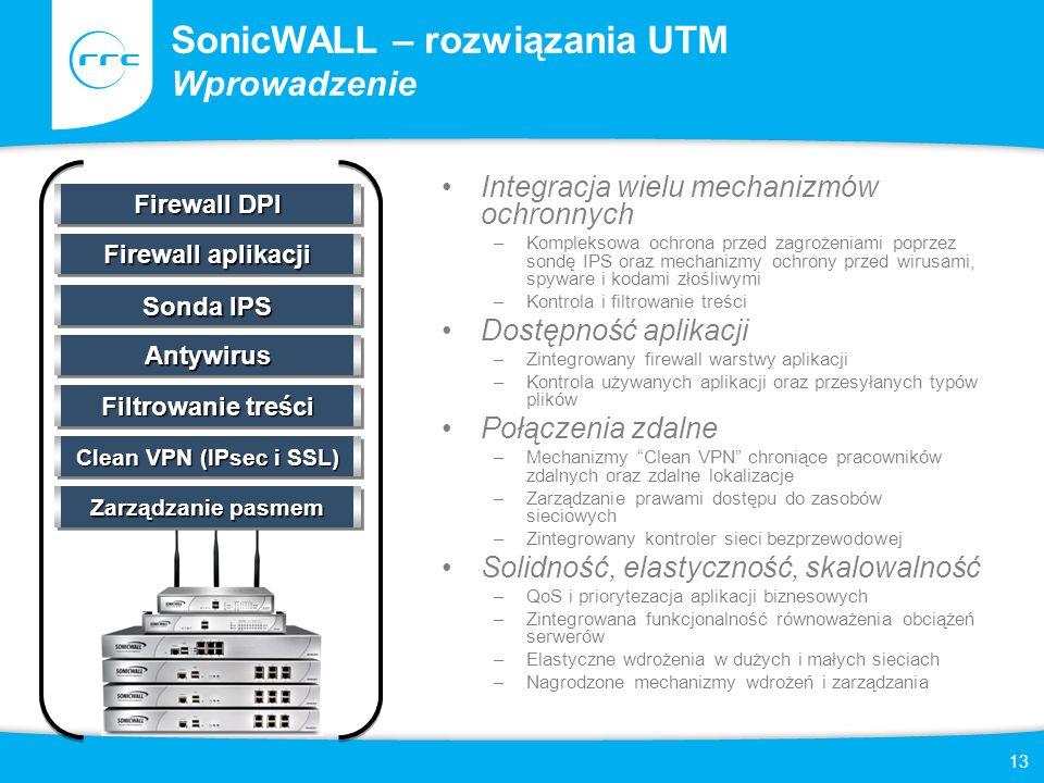 13 SonicWALL – rozwiązania UTM Wprowadzenie Integracja wielu mechanizmów ochronnych –Kompleksowa ochrona przed zagrożeniami poprzez sondę IPS oraz mec