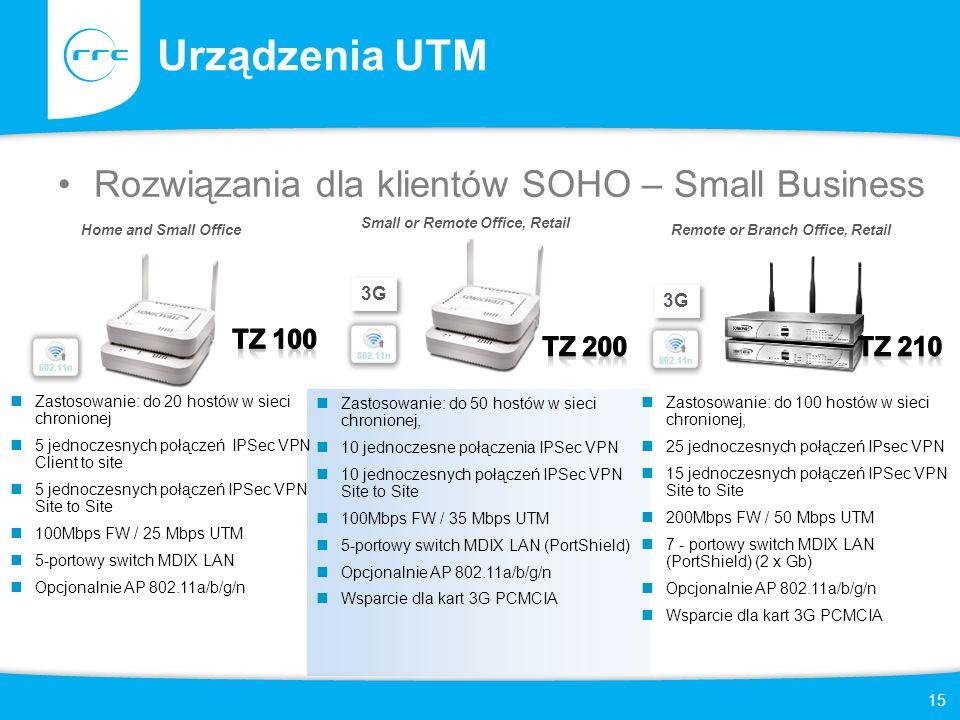 15 Urządzenia UTM Rozwiązania dla klientów SOHO – Small Business Zastosowanie: do 20 hostów w sieci chronionej 5 jednoczesnych połączeń IPSec VPN Clie