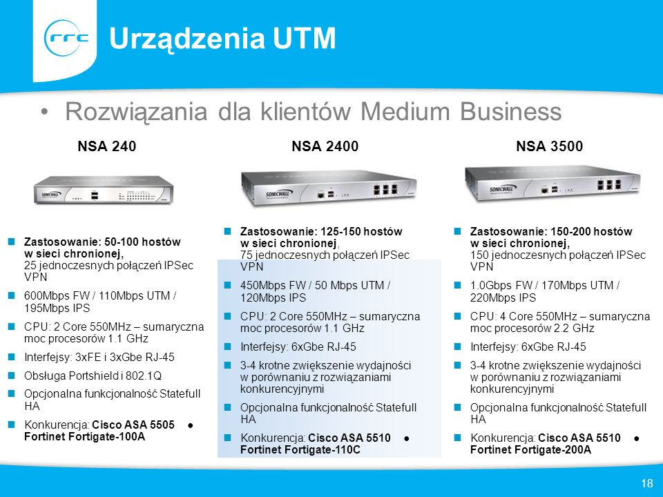18 Urządzenia UTM Rozwiązania dla klientów Medium Business NSA 240NSA 2400 Zastosowanie: 125-150 hostów w sieci chronionej, 75 jednoczesnych połączeń