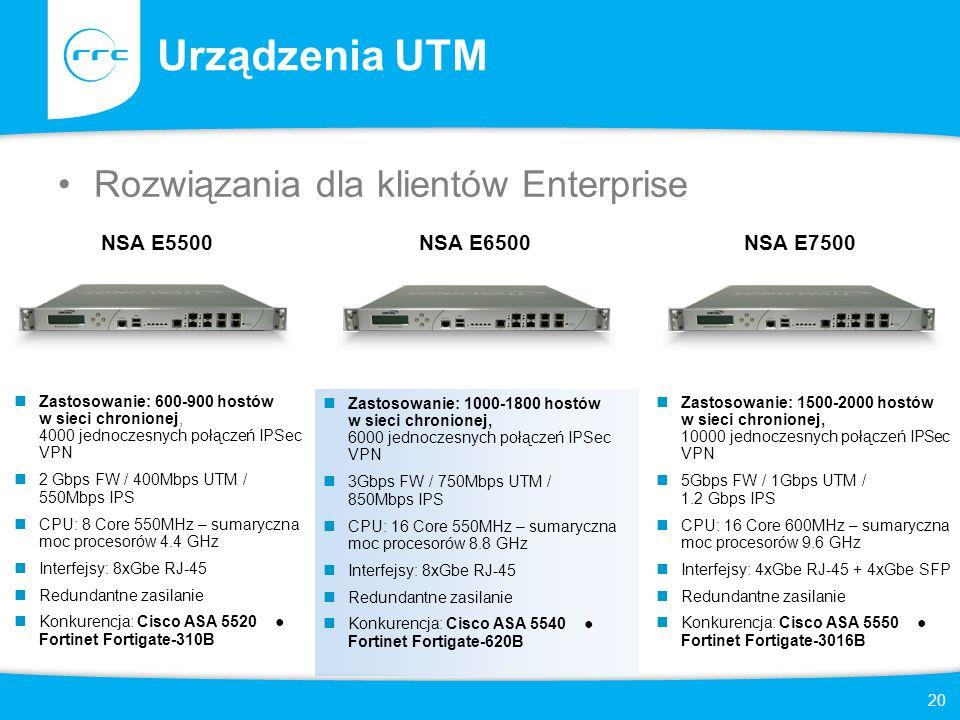 20 Urządzenia UTM Rozwiązania dla klientów Enterprise Zastosowanie: 600-900 hostów w sieci chronionej, 4000 jednoczesnych połączeń IPSec VPN 2 Gbps FW