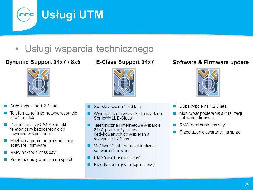 25 Usługi UTM Usługi wsparcia technicznego Subskrypcje na 1,2,3 lata Telefoniczne i Internetowe wsparcie 24x7 lub 8x5 Dla posiadaczy CSSA kontakt tele