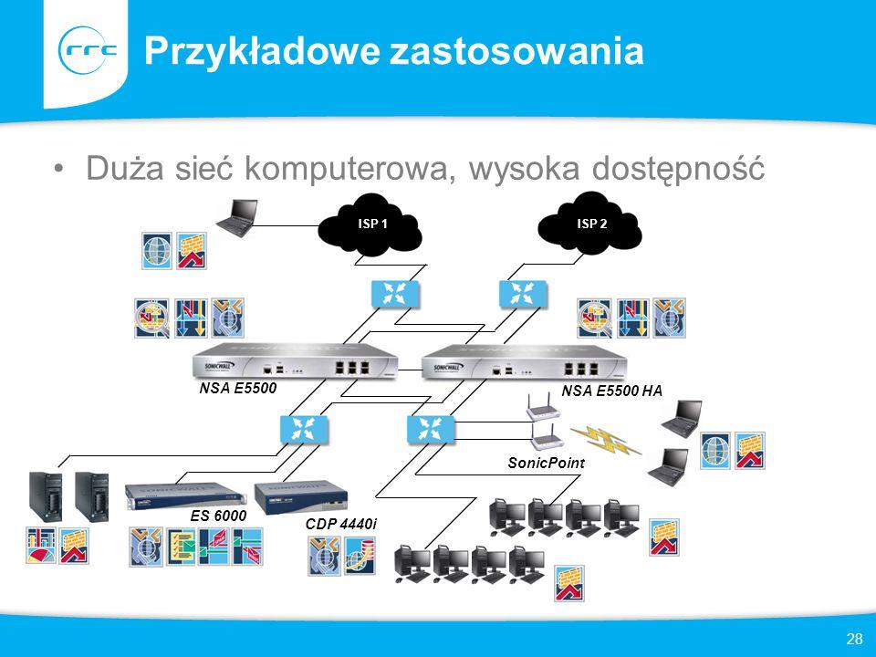 28 Przykładowe zastosowania Duża sieć komputerowa, wysoka dostępność ISP 1 ISP 2 NSA E5500 NSA E5500 HA SonicPoint CDP 4440i ES 6000