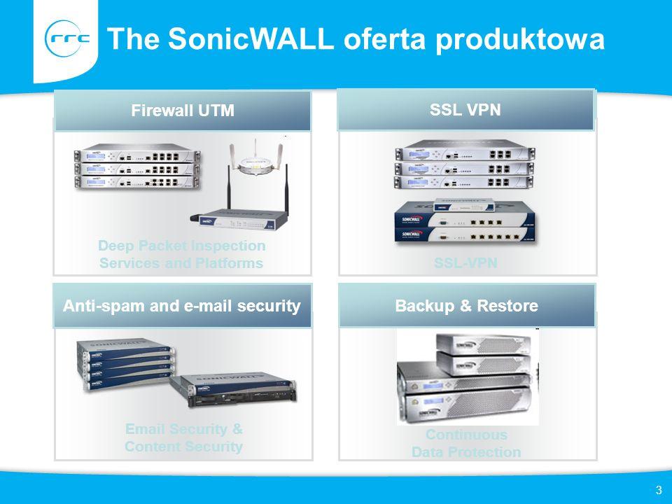 24 Usługi UTM Zarządzanie i Raportowanie ViewPoint Jednorazowy zakup Współpraca z urządzeniami SonicWALL serii TZ, NSA, ENSA, CSM i SSL-VPN Wszechstronne graficzne raportowanie zdarzeń (wykorzystanie pasma, filtrowanie treści, połączenia VPN, ataki w zależności od czasu, użytkownika, itp.) Tworzenie raportów na żądanie Tworzenie raportów zautomatyzowanych Dostęp poprzez przeglądarkę internetową Wsparcie dla systemów Windows 2000 (Server & Proffesional), XP Proffesional, 2003 Server Jednorazowy zakup oprogramowania Subskrypcje wsparcia technicznego na 1,2,3 lata Wymagana brama VPN GMS (dowolne urządzenie SonicWALL UTM z SonicOS Enhanced) Współpraca z urządzeniami SonicWALL serii TZ, NSA, ENSA, CSM, SSL-VPN, CDP oraz wszystkich innych urządzeń obsługujących SNMP Wszystkie funkcjonalności ViewPoint plus scentralizowane zarządzanie urządzeniami SonicWALL Global Management System