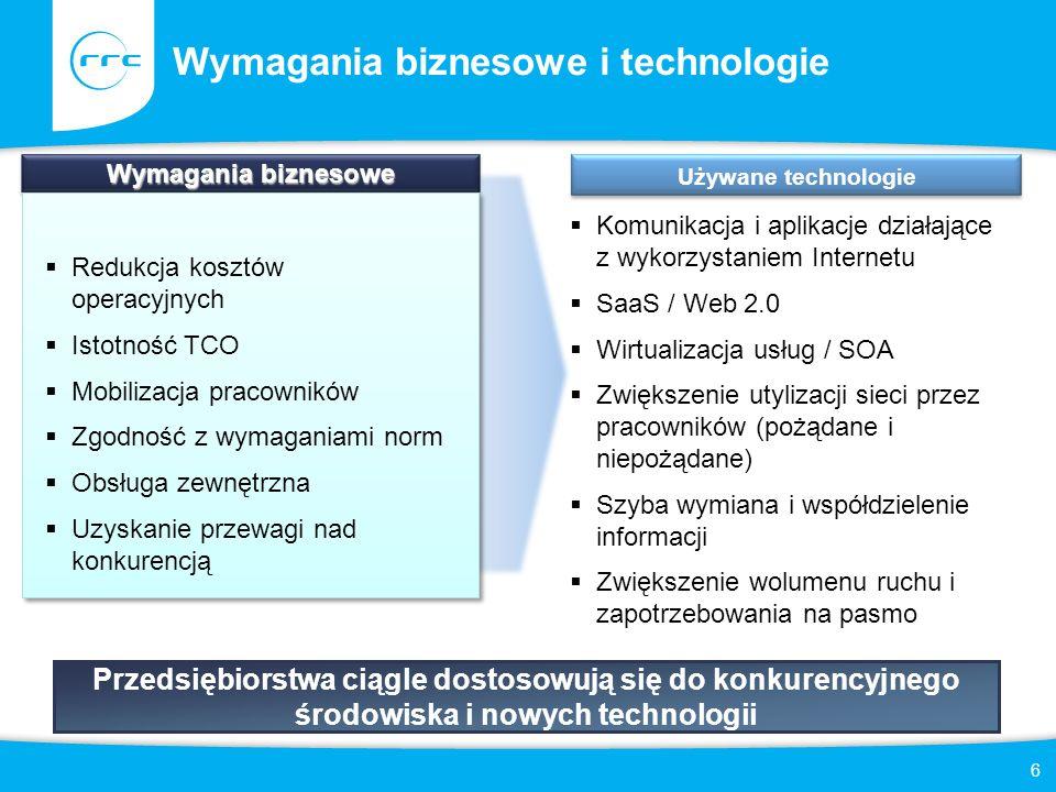 6 Wymagania biznesowe i technologie 6 Używane technologie Komunikacja i aplikacje działające z wykorzystaniem Internetu SaaS / Web 2.0 Wirtualizacja u