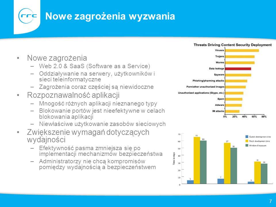 7 Nowe zagrożenia wyzwania Nowe zagrożenia –Web 2.0 & SaaS (Software as a Service) –Oddziaływanie na serwery, użytkowników i sieci teleinformatyczne –