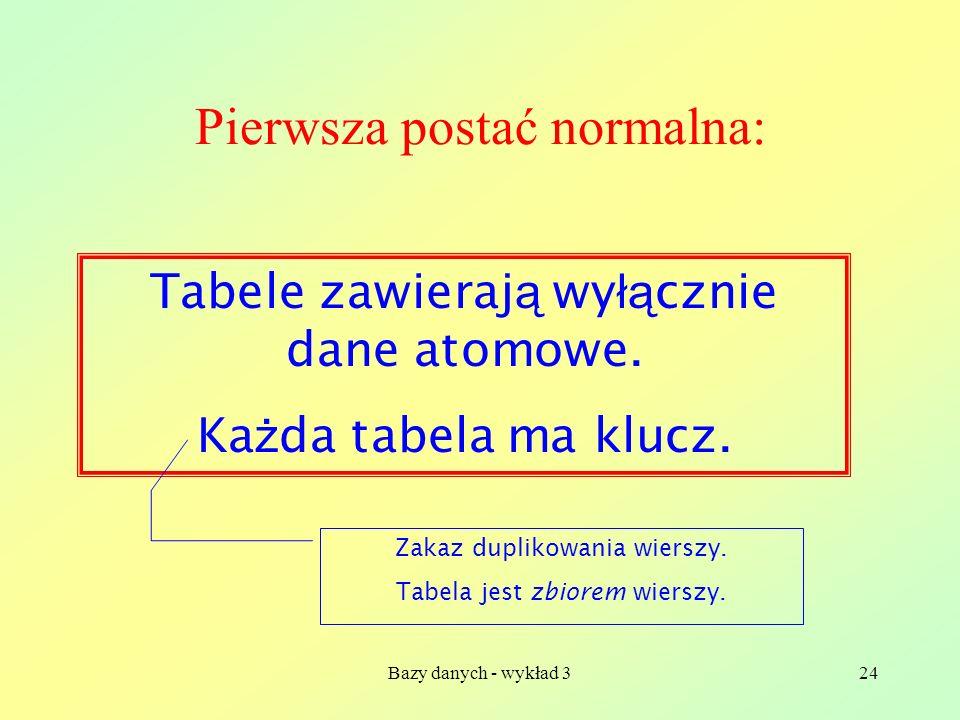 Bazy danych - wykład 324 Pierwsza postać normalna: Tabele zawieraj ą wy łą cznie dane atomowe. Ka ż da tabela ma klucz. Zakaz duplikowania wierszy. Ta