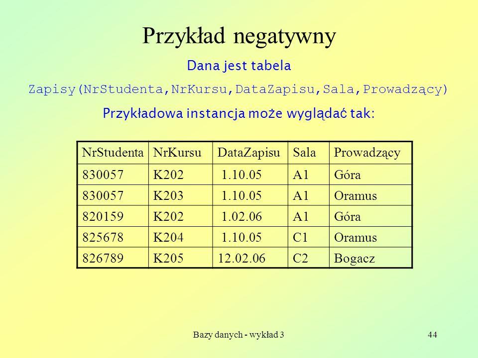 Bazy danych - wykład 344 Przykład negatywny Dana jest tabela Zapisy(NrStudenta,NrKursu,DataZapisu,Sala,Prowadzący) Przyk ł adowa instancja mo ż e wygl