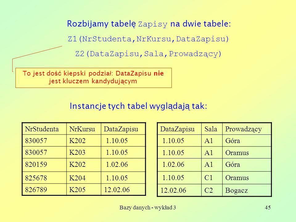 Bazy danych - wykład 345 Rozbijamy tabel ę Zapisy na dwie tabele: Z1(NrStudenta,NrKursu,DataZapisu) Z2(DataZapisu,Sala,Prowadzący) NrStudentaNrKursuDa