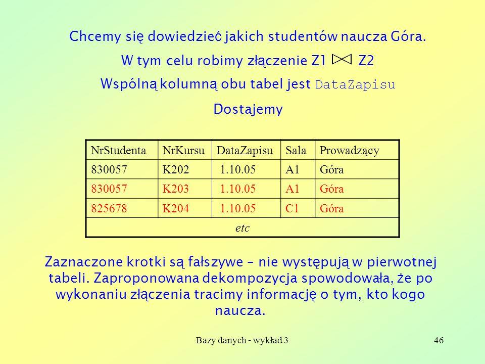 Bazy danych - wykład 346 Chcemy si ę dowiedzie ć jakich studentów naucza Góra. W tym celu robimy z łą czenie Z1 Z2 Wspóln ą kolumn ą obu tabel jest Da
