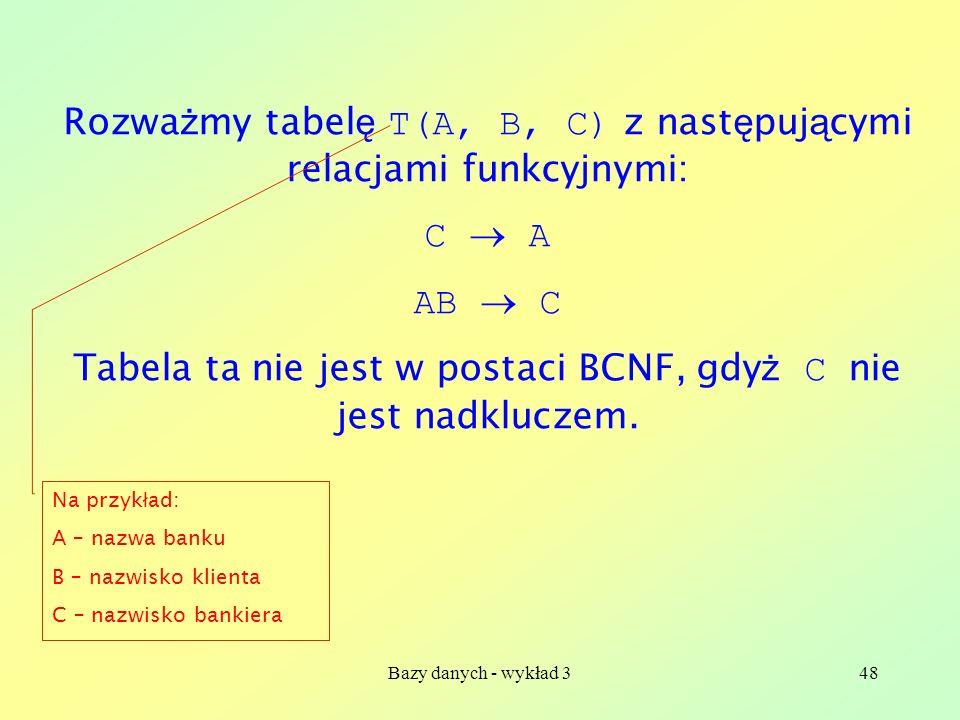 Bazy danych - wykład 348 Rozwa ż my tabel ę T(A, B, C) z nast ę puj ą cymi relacjami funkcyjnymi: C A AB C Tabela ta nie jest w postaci BCNF, gdy ż C
