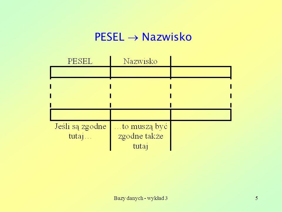 Bazy danych - wykład 316 Przyk ł ad: Rozwa ż my zbiór atrybutów {A, B, C, D, E, F}.