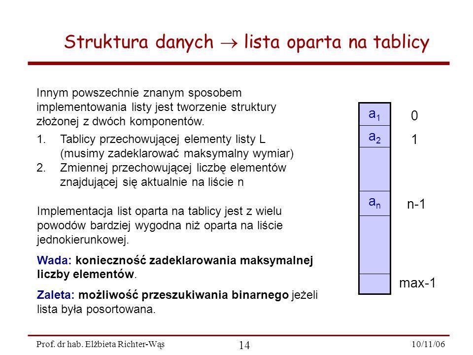 10/11/06 14 Prof. dr hab. Elżbieta Richter-Wąs Struktura danych lista oparta na tablicy Innym powszechnie znanym sposobem implementowania listy jest t