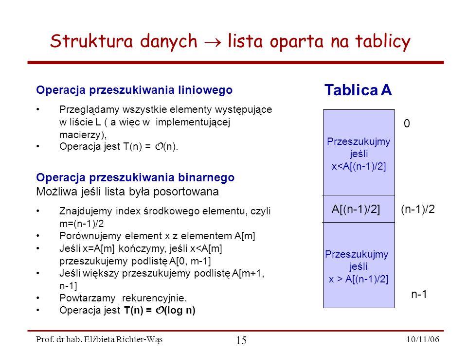 10/11/06 15 Prof. dr hab. Elżbieta Richter-Wąs Operacja przeszukiwania liniowego Przeglądamy wszystkie elementy występujące w liście L ( a więc w impl